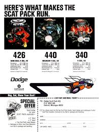 dodge dart specs 1968 dart specs colors facts history and performance