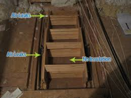 dallas pulldown attic staircase covers draft out attic staircase