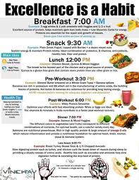 best 25 shred diet plan ideas on pinterest shred diet 7 day