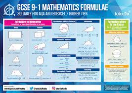 free giant classroom posters to help with gcse 9 1 u2026 tutor2u maths