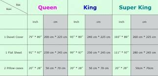 King Size Bed Sheet Size In Inches In India
