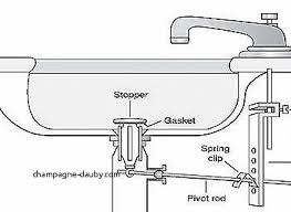 bathroom sink stopper replacement bathroom sink faucet unique bathroom sink stopper replacement par