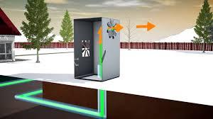 3d animation energy saving house isomax youtube