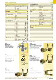accessories 2014 p t o page 441 sparex parts lists u0026 diagrams
