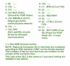2000 honda accord 3 0 v6 fuse box diagram u2013 circuit wiring diagrams