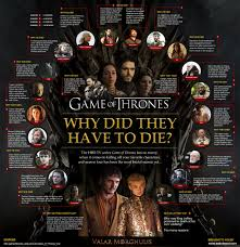of thrones infographic why did they have to die