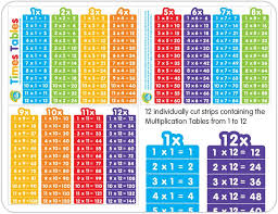 how to learn times tables in 5 minutes 15 best jack s room ideas images on pinterest child room room