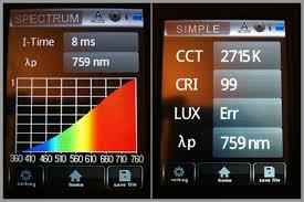 Incandescent Light Spectrum Incandescent Light Bulb Luxvitaest Comluxvitaest Com