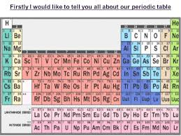 er element periodic table synthetic elements ppt video online download