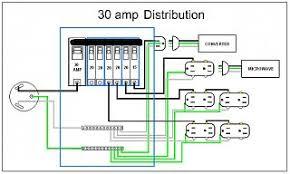 burro 8 circuit 120v panel fiberglass rv