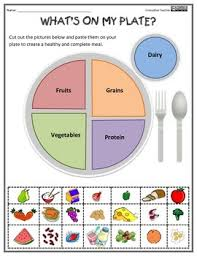 nutritional health worksheets what u0027s on my plate by innovative