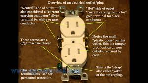 how to replace an electrical outlet by a tacoma electrician youtube
