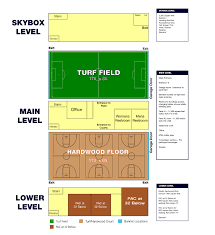 floor plans connecticut sports arena