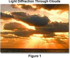 Physics Of Light The Physics Of Light And Color Diffraction Of Light