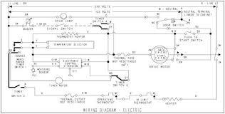 wiring diagram kenmore dryer u2013 readingrat net