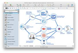 create visio workflow diagram conceptdraw helpdesk