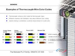 introducing s7 300 rtd u0026 thermocouple modules ppt video online
