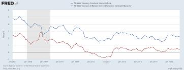 stephen williamson new monetarist economics