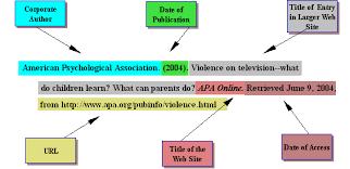 apa format citation web page mediafoxstudio com