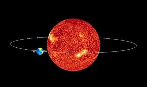 3d visualization of sun earth and moon file exchange matlab central