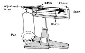 scale clipart triple beam balance pencil and in color scale