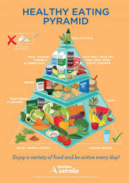 what food pyramids look like around the world mnn mother