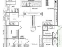 commercial kitchen layout ideas commercial kitchen layout design luxury mercial kitchen design
