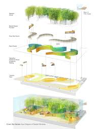 asla 2013 professional awards the crown sky garden ann u0026 robert