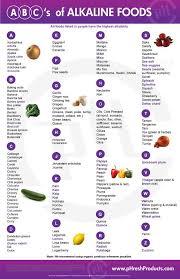 17 best gerd images on pinterest health foods for acid reflux