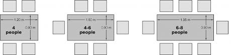 Dining Room Table Size For  Beautiful Dining Room Table Sizes - Dining room table measurements