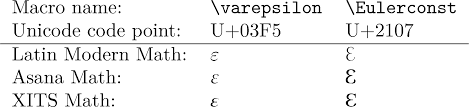 symbols how to write upper case varepsilon in latex math