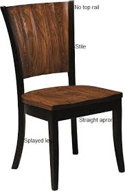 Straight Back Chairs A Buyer U0027s Guide To Amish Dining Chairs Countryside Amish Furniture