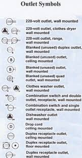 outlet schematic symbols e symbols pinterest symbols and