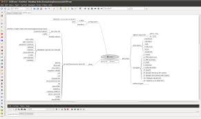 in search of the cert more ospf freemind