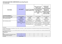 Excel Invoice Template 2003 Auto Repair Invoice Template Firmsinja I Ptasso