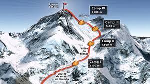 Mt Everest Map Mount Everest ह च क ह अब छ ट स क ड रह