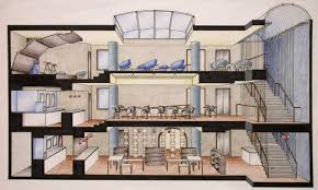 Interior Design Courses In India by Home Interior Design Career
