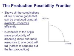 theme 1 introduction to markets and market failure in this theme