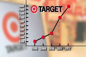 target black friday opening target black friday opening times wday fargo nd