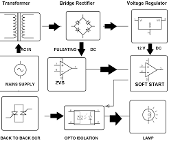 component single phase motor starter circuit electrical based