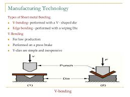 sheet types sheet metal operations