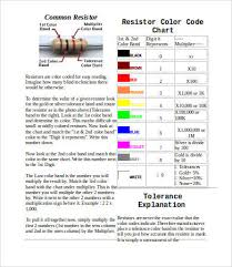 resistor chart 8 free word pdf documents download free