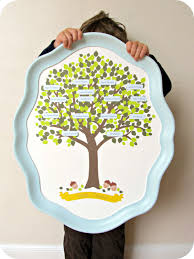 gifts for grandmothers 15 best s day gifts for crafts you can make for