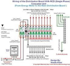 house wiring south africa u2013 readingrat net