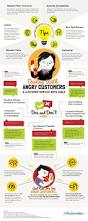 Online Resume Service by 25 Best Receptionist Ideas On Pinterest Accounting Interview