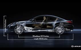 lexus rc models comparison 2015 lexus rc 350 u0026 rc 350 f sport preview lexus enthusiast