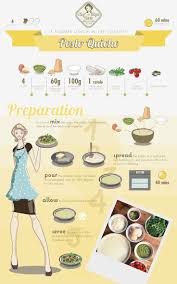 47 best my recipe infographics images on pinterest infographics