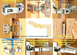 where to buy lama cabinet hinges home depot kitchen cabinet hinges new lama cabinet hinges lama