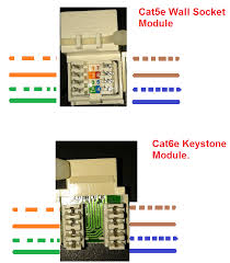 cat5e wall socket wiring diagram 28 images terminating wall