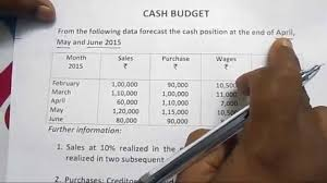 cash budget with solved problem in management accounting